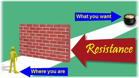Resistance Road Block